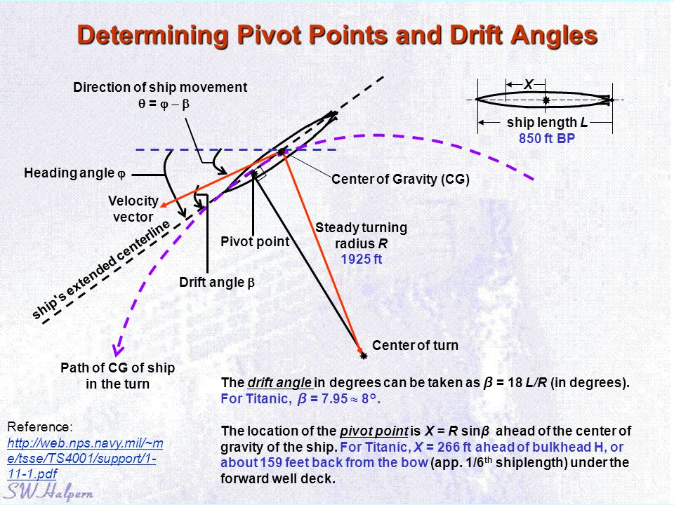 Determining Pivot Points and Drift Angles The drift angle in degrees can be taken as β = 18 L/R (in degrees). For Titanic, β = 7.95  8°. The location