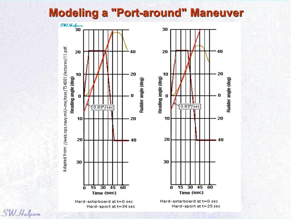 Modeling a Port-around Maneuver