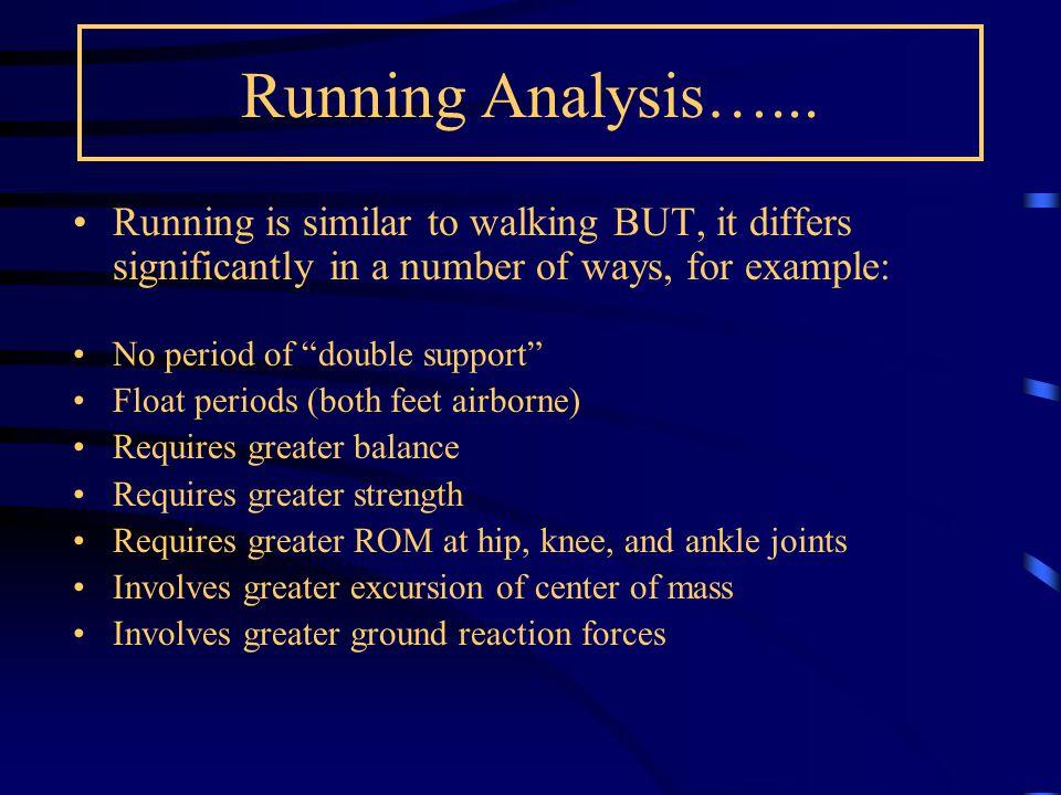 Running Analysis…...