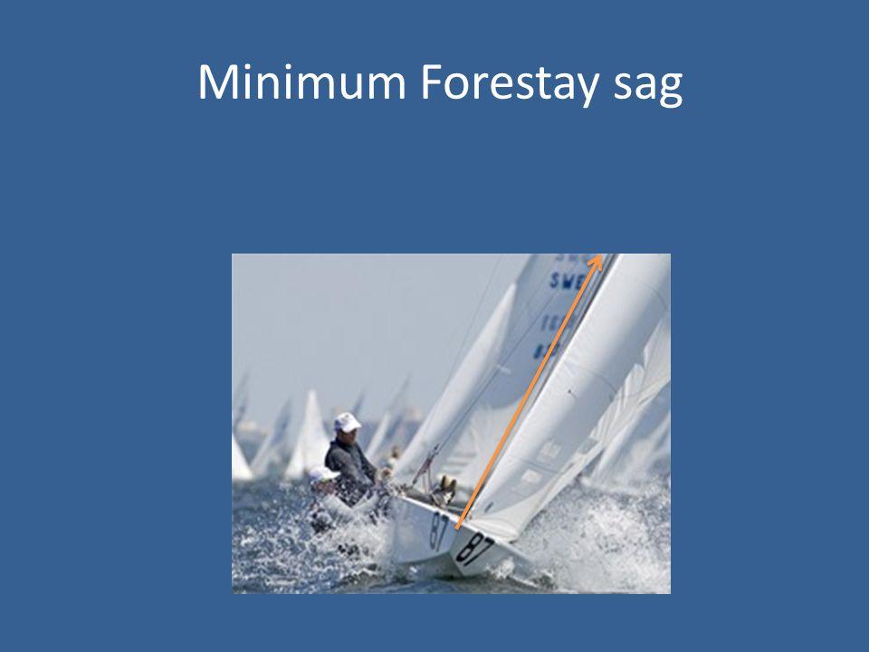 Minimum Forestay sag