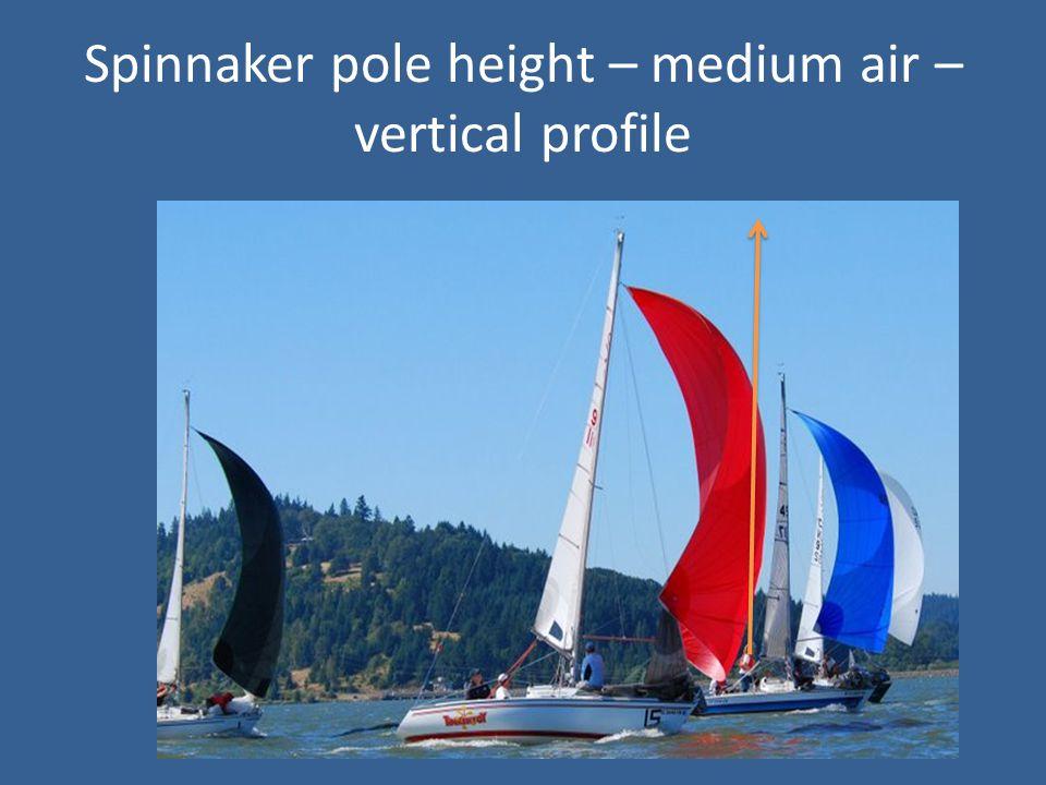 Spinnaker pole height – medium air – vertical profile