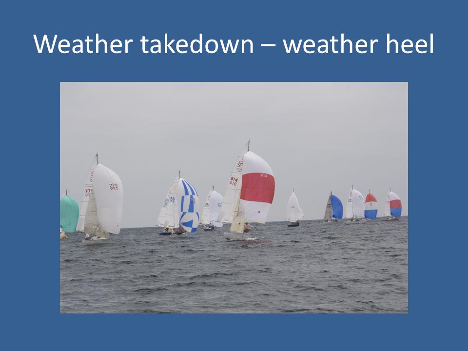 Weather takedown – weather heel