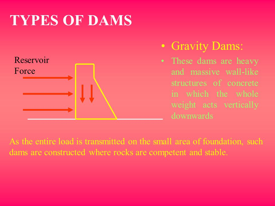 TYPES OF DAMS Gravity Dams: These dams are heavy and massive wall-like structures of concrete in which the whole weight acts vertically downwards Rese