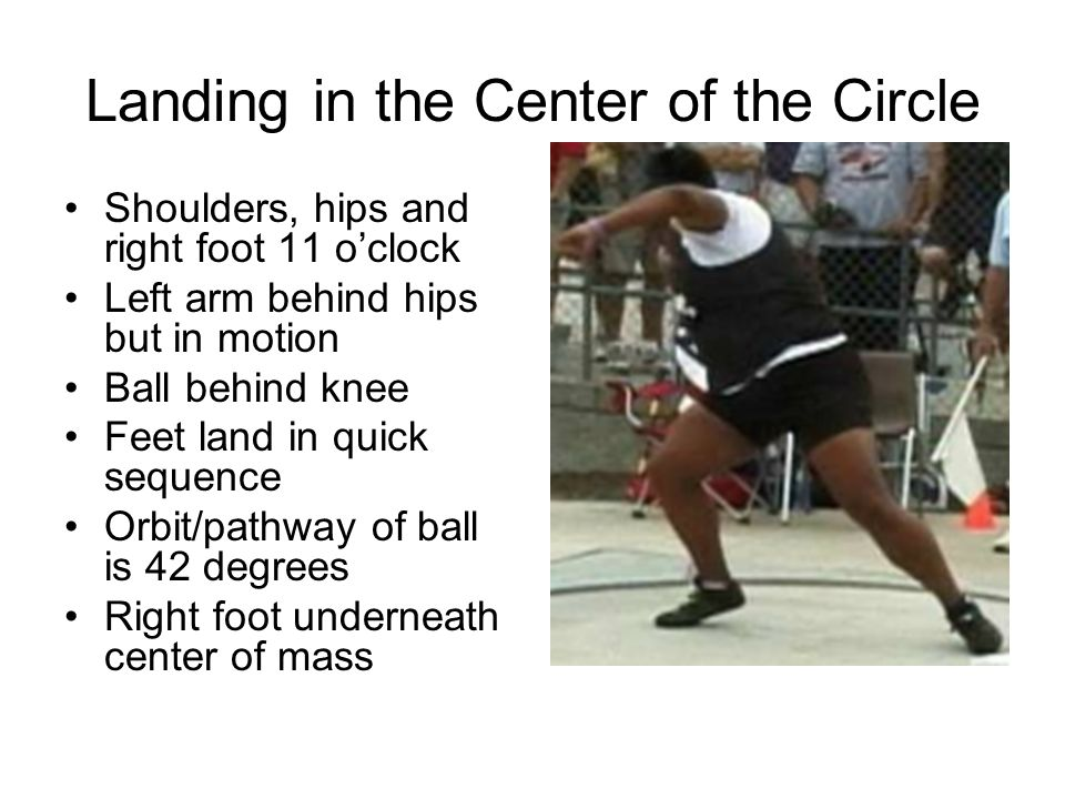 Landing in the Center of the Circle Shoulders, hips and right foot 11 o'clock Left arm behind hips but in motion Ball behind knee Feet land in quick sequence Orbit/pathway of ball is 42 degrees Right foot underneath center of mass