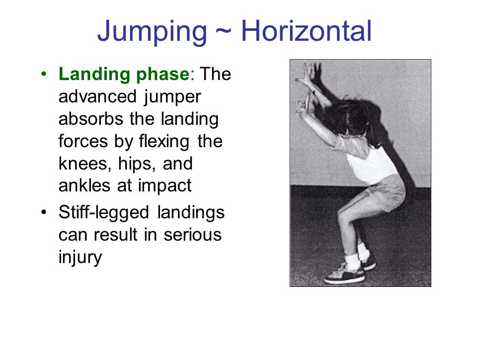 Jumping ~ Horizontal Landing phase: The advanced jumper absorbs the landing forces by flexing the knees, hips, and ankles at impact Stiff-legged landings can result in serious injury