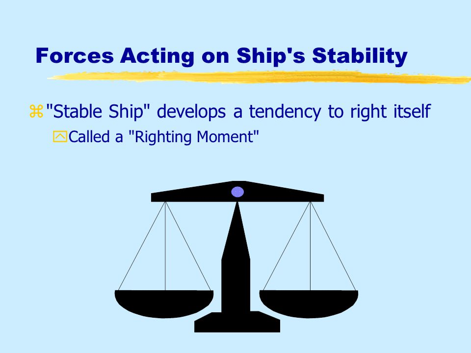 Forces Acting on Ship s Stability zCenters of buoyancy & gravity must lie in the same vertical line zShip is disturbed from rest by yWave action yWind pressure yTurning forces yRecoil of gunfire yImpact of collision or enemy hits yShifting of weights onboard yAdditional/removal of off center weights