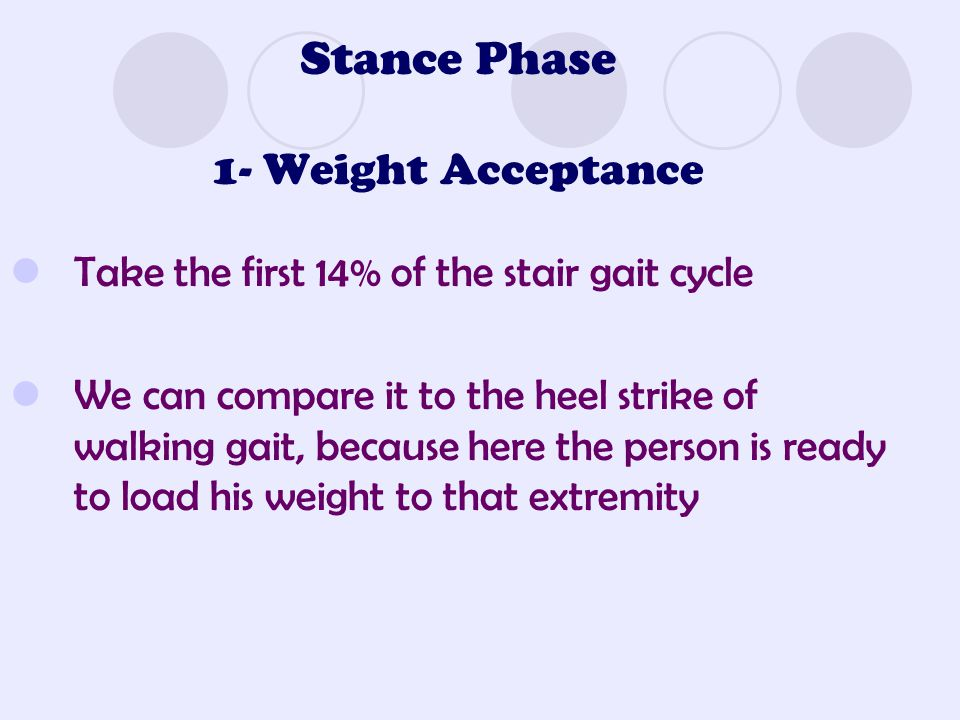 Stance Phase 1- Weight Acceptance Take the first 14% of the stair gait cycle We can compare it to the heel strike of walking gait, because here the pe