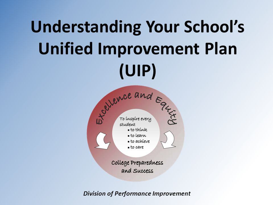 School annual performance targets for last year – What data sources will be/were used to evaluate goal targets.