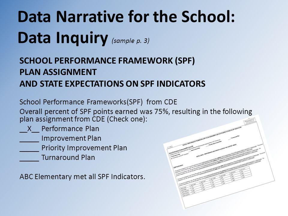 Data Narrative for the School: Data Inquiry (sample p.
