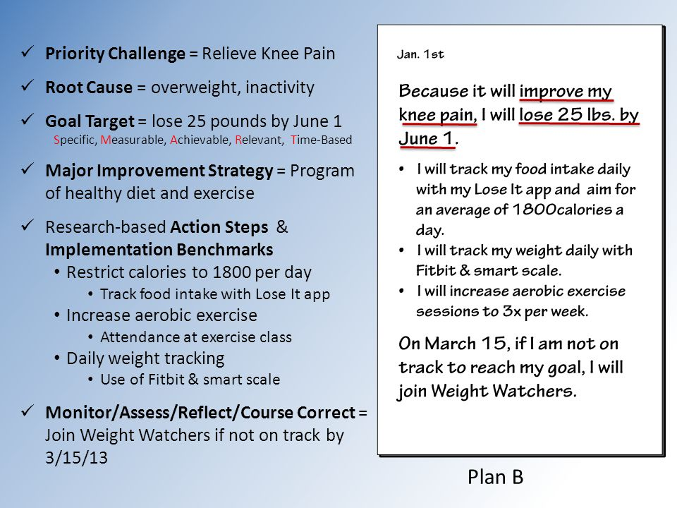 Plan B Priority Challenge = Relieve Knee Pain Root Cause = overweight, inactivity Goal Target = lose 25 pounds by June 1 Specific, Measurable, Achievable, Relevant, Time-Based Major Improvement Strategy = Program of healthy diet and exercise Research-based Action Steps & Implementation Benchmarks Restrict calories to 1800 per day Track food intake with Lose It app Increase aerobic exercise Attendance at exercise class Daily weight tracking Use of Fitbit & smart scale Monitor/Assess/Reflect/Course Correct = Join Weight Watchers if not on track by 3/15/13