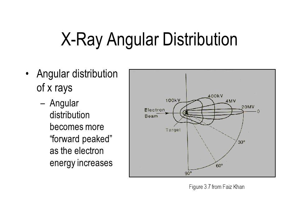 """X-Ray Angular Distribution Angular distribution of x rays –Angular distribution becomes more """"forward peaked"""" as the electron energy increases Figure"""