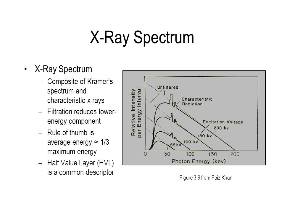 X-Ray Spectrum –Composite of Kramer's spectrum and characteristic x rays –Filtration reduces lower- energy component –Rule of thumb is average energy