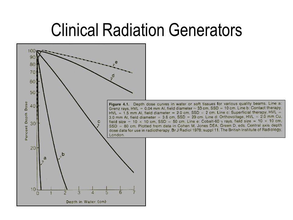 Clinical Radiation Generators