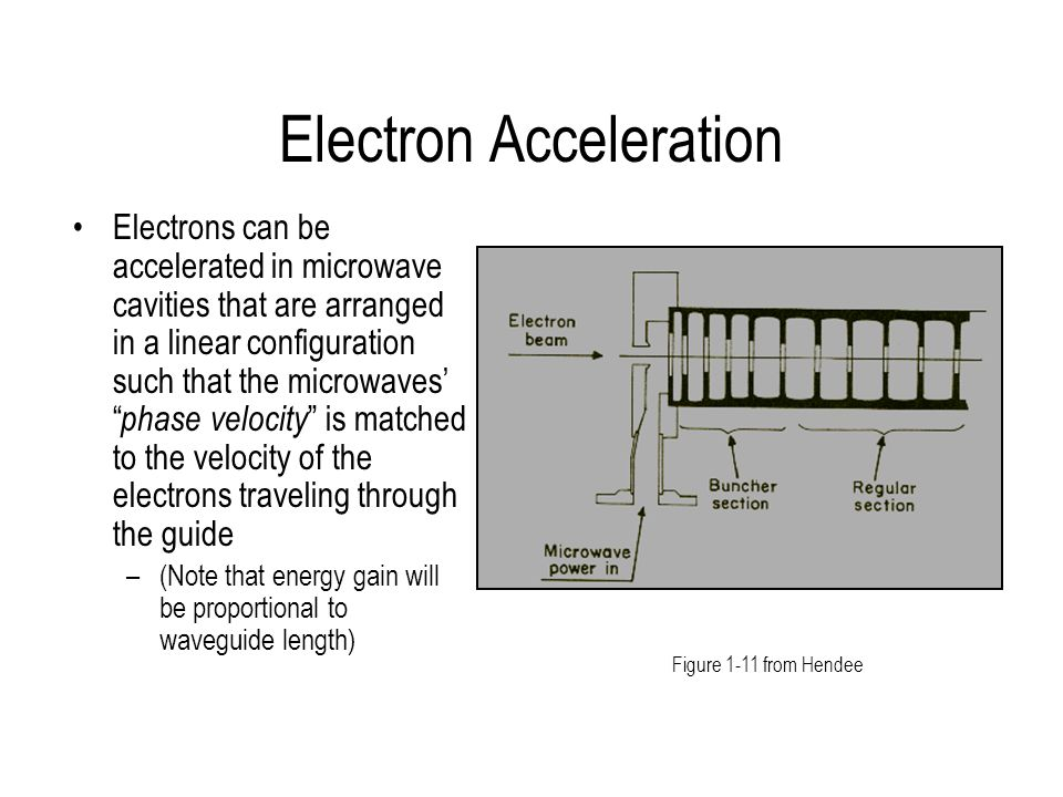 """Electron Acceleration Electrons can be accelerated in microwave cavities that are arranged in a linear configuration such that the microwaves' """" phase"""