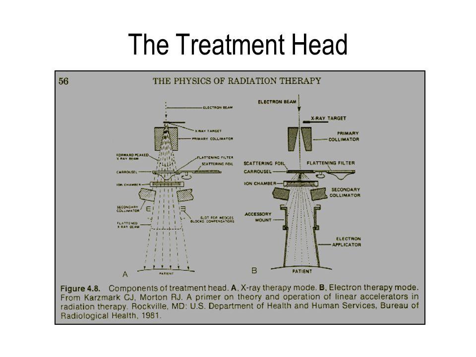 The Treatment Head