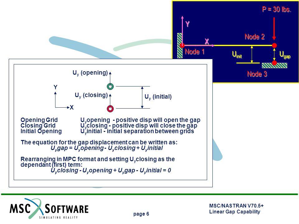 MSC/NASTRAN V70.5+ Linear Gap Capability page 6 Node 3 X Y Node 2 P = 30 lbs. U gap Node 1 U init X Y U y (opening) U y (closing) U y (initial) Openin