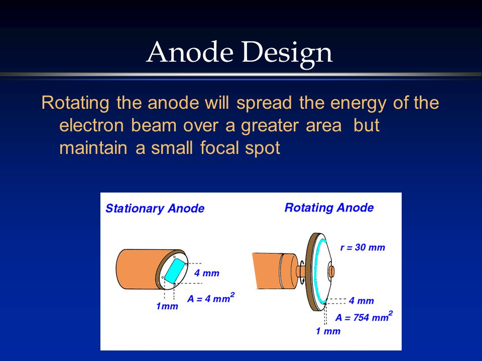 Anode Design Rotating the anode will spread the energy of the electron beam over a greater area but maintain a small focal spot