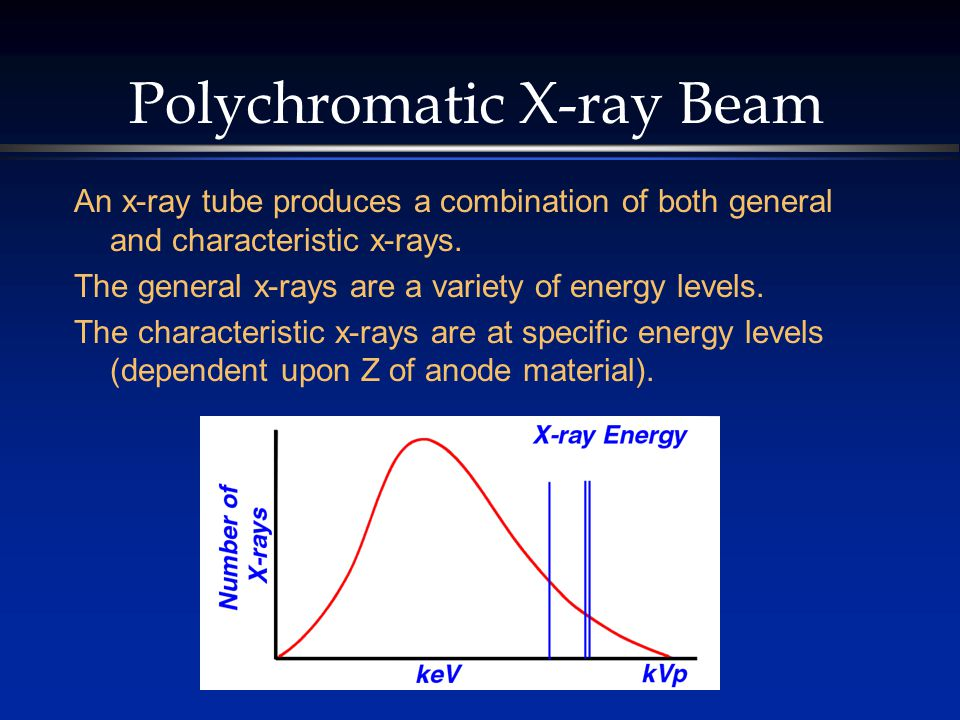 Polychromatic X-ray Beam An x-ray tube produces a combination of both general and characteristic x-rays.