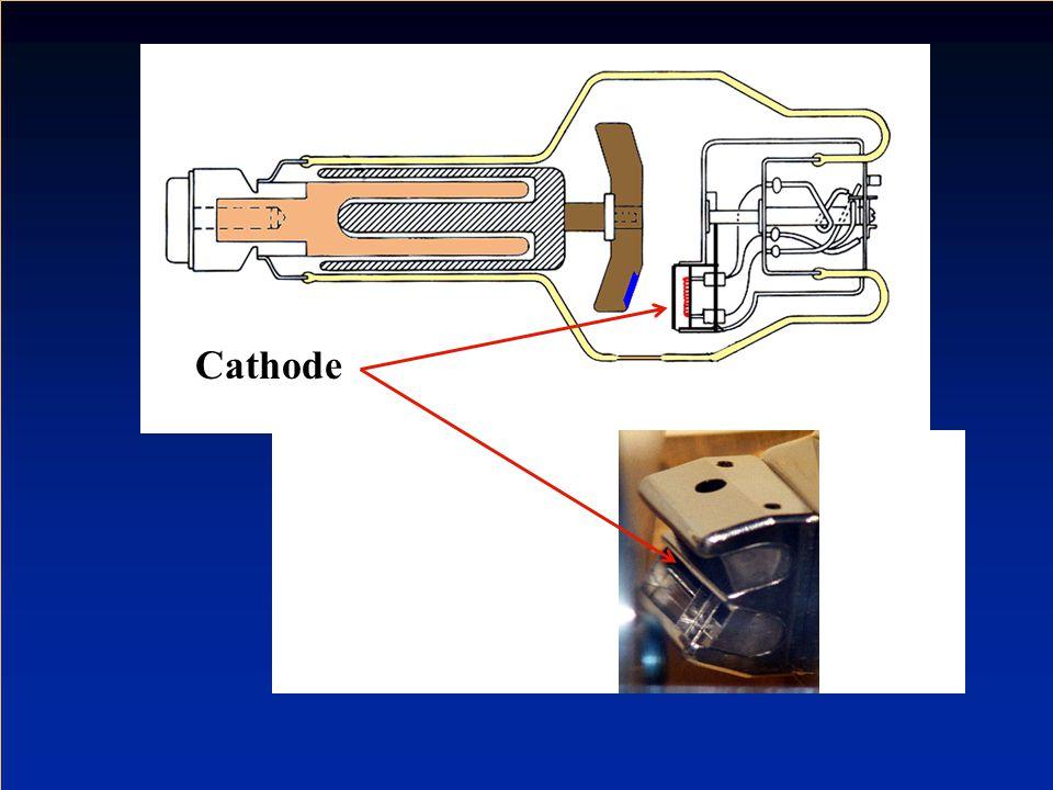 Modern X-ray Tube Cathode
