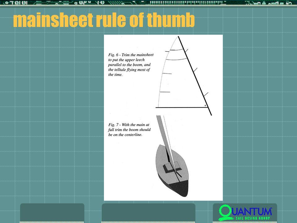 mainsheet rule of thumb