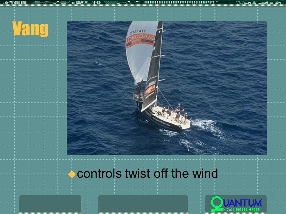 Vang u controls twist off the wind