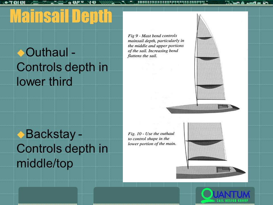 Mainsail Depth u Outhaul - Controls depth in lower third u Backstay - Controls depth in middle/top