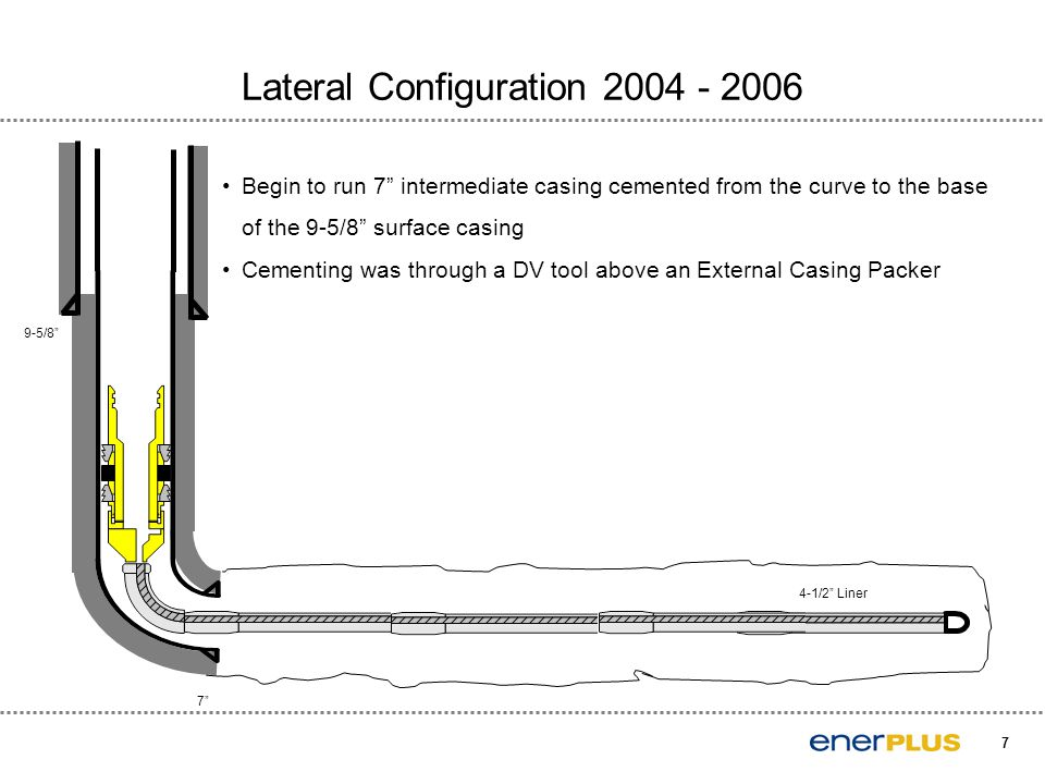 "7 Lateral Configuration 2004 - 2006 4-1/2"" Liner 9-5/8"" 7"" Begin to run 7"" intermediate casing cemented from the curve to the base of the 9-5/8"" surfa"