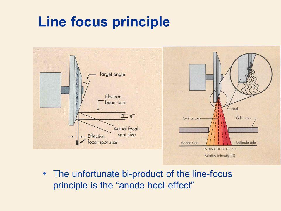 "Line focus principle The unfortunate bi-product of the line-focus principle is the ""anode heel effect"""