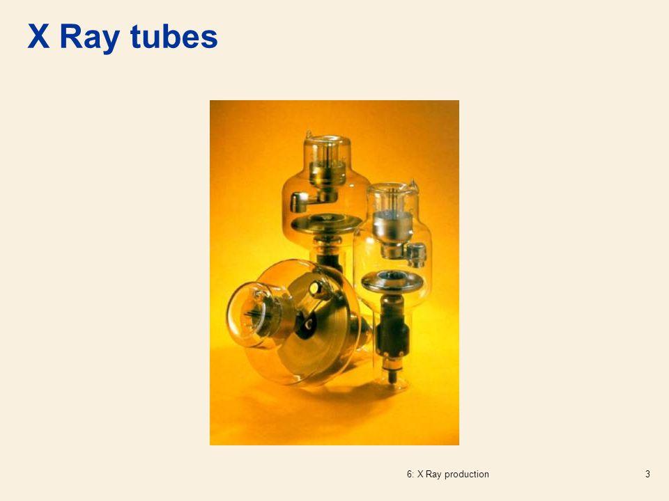 6: X Ray production3 X Ray tubes