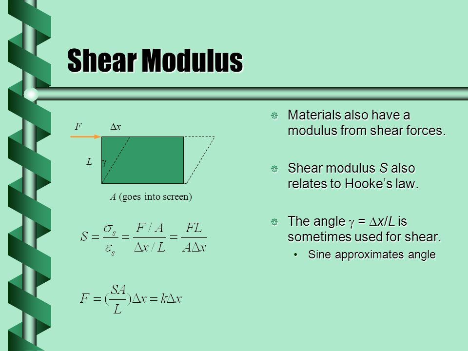Shear Modulus  Materials also have a modulus from shear forces.
