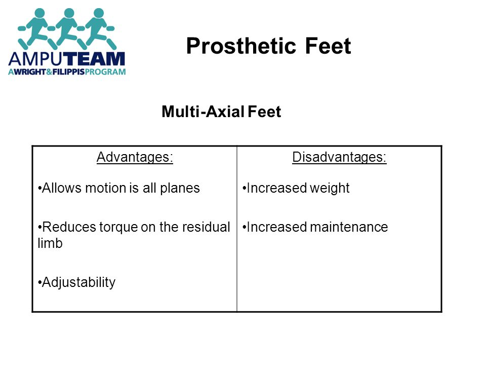 Prosthetic Feet Multi-Axial Feet Advantages: Allows motion is all planes Reduces torque on the residual limb Adjustability Disadvantages: Increased we