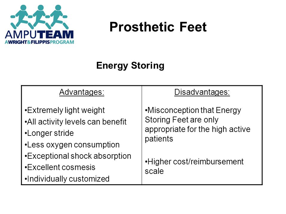 Prosthetic Feet Energy Storing Advantages: Extremely light weight All activity levels can benefit Longer stride Less oxygen consumption Exceptional sh