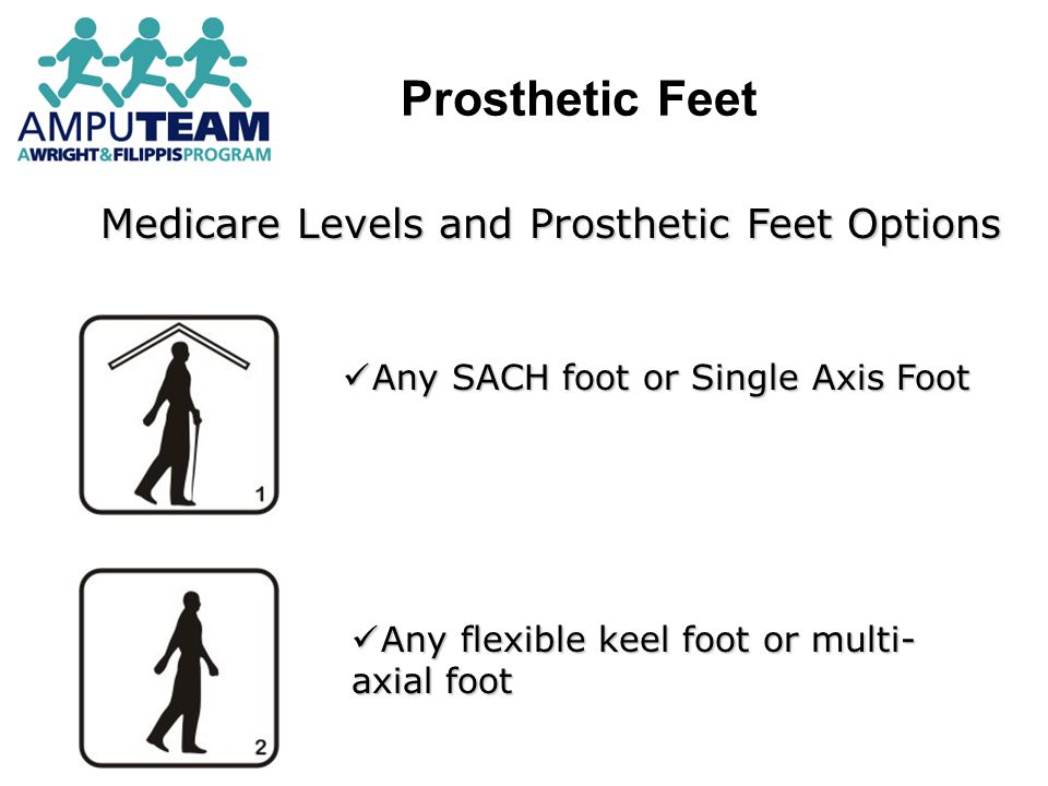 Prosthetic Feet Medicare Levels and Prosthetic Feet Options Any SACH foot or Single Axis Foot Any SACH foot or Single Axis Foot Any flexible keel foot