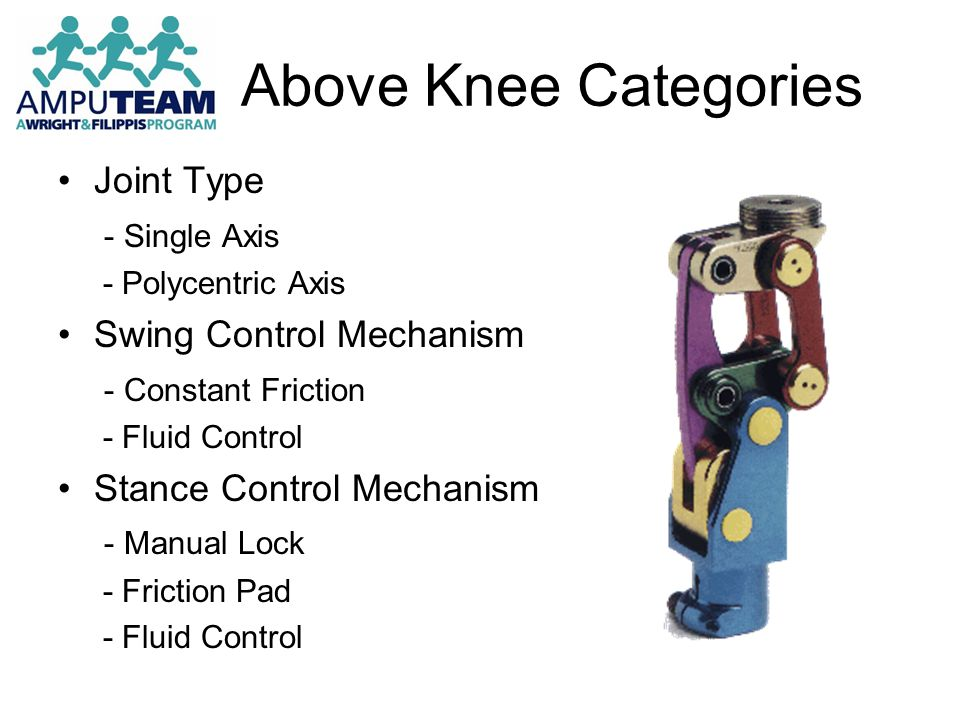 Above Knee Categories Joint Type - Single Axis - Polycentric Axis Swing Control Mechanism - Constant Friction - Fluid Control Stance Control Mechanism