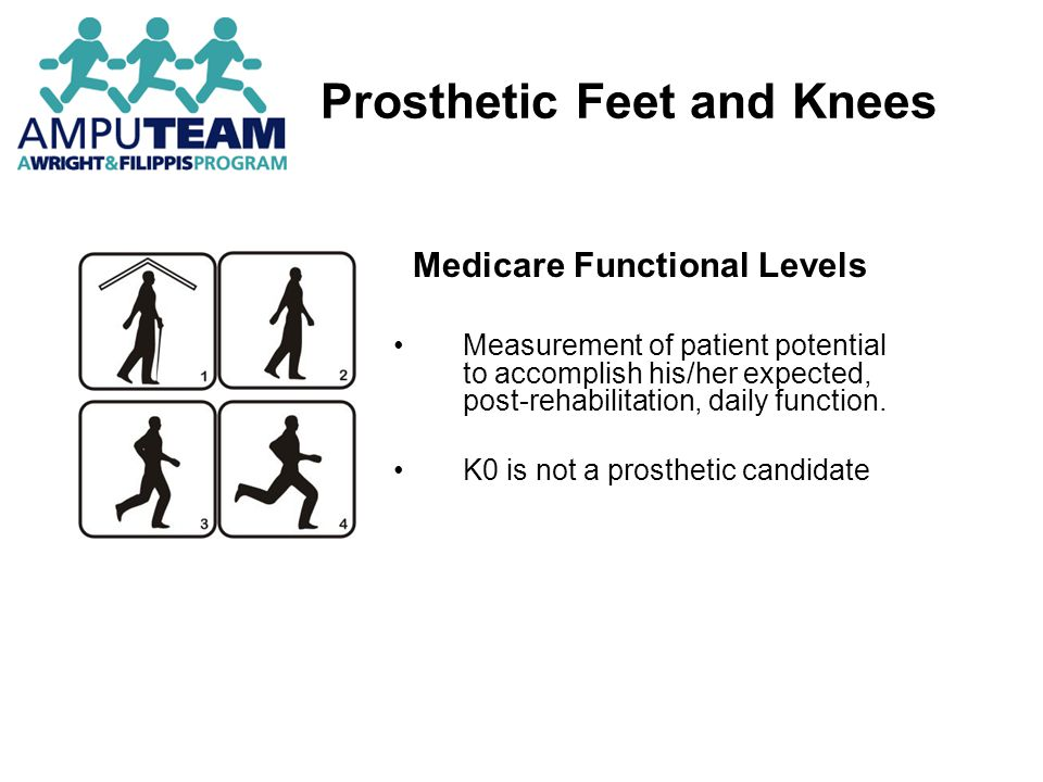Prosthetic Feet and Knees Potential household ambulator Walking from couch to bedroom Potential limited community ambulator Walking from house to neighbor's house Community ambulator with the potential for variable cadence Working, walking, hiking High activity user which exceeds normal ambulation skills Running, sports Very Low Low Moderate High K1 K2 K4 K3 Functional Levels/K Codes