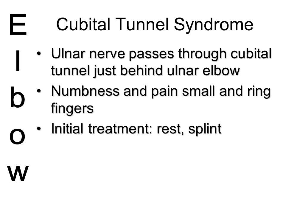 Cubital Tunnel Syndrome Ulnar nerve passes through cubital tunnel just behind ulnar elbowUlnar nerve passes through cubital tunnel just behind ulnar e