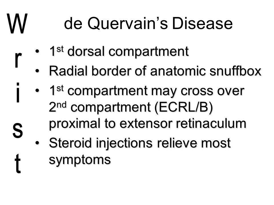de Quervain's Disease 1 st dorsal compartment1 st dorsal compartment Radial border of anatomic snuffboxRadial border of anatomic snuffbox 1 st compart