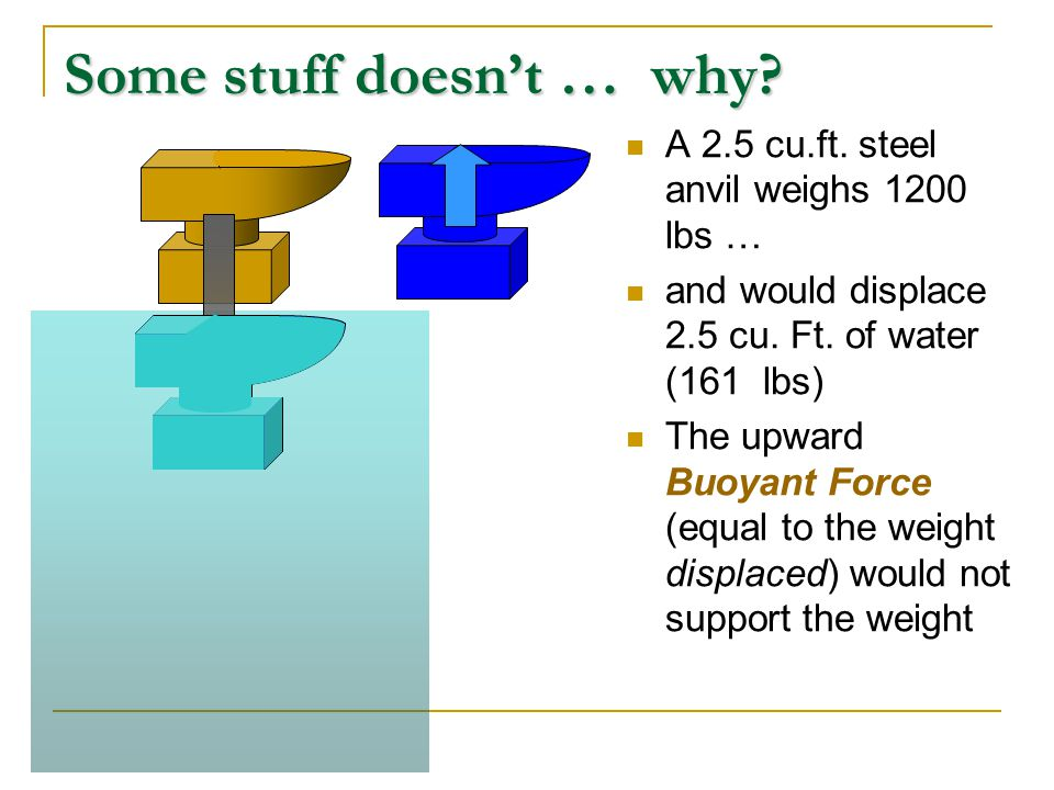 Initial Stability KB & KM the location of B and M with respect to the keel K are functions of the underwater shape of the hull and may be calculated for any given displacement (draft) KG depends on the arrangements of weights within the vessel and must be recalculated each time the vessel is loaded G B M K