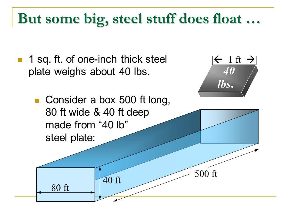 But some big, steel stuff does float … This box weighs: [ 2(80x40) + 2(40x500) + (80x500) ] x 40 lbs = 3,456,000 lbs = 1543 Long Tons (1 Long Ton = 2240 lbs) 40 lb.