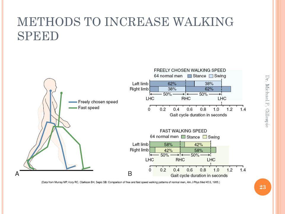 METHODS TO INCREASE WALKING SPEED 23 Dr. Michael P. Gillespie