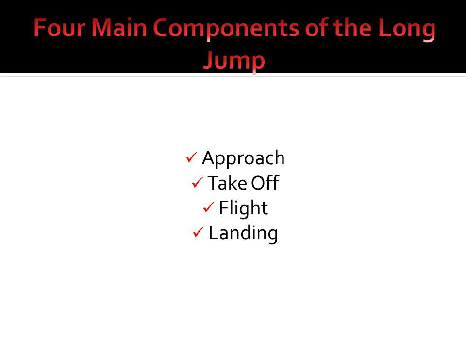Approach Take Off Flight Landing