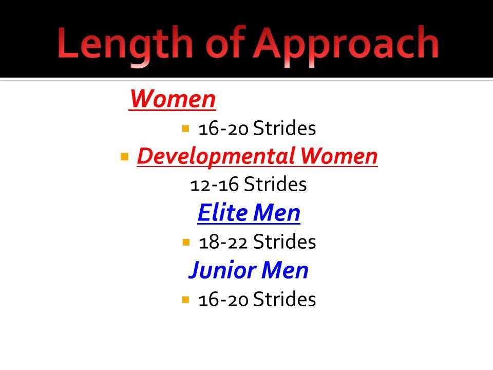 Women  16-20 Strides  Developmental Women 12-16 Strides Elite Men  18-22 Strides Junior Men  16-20 Strides