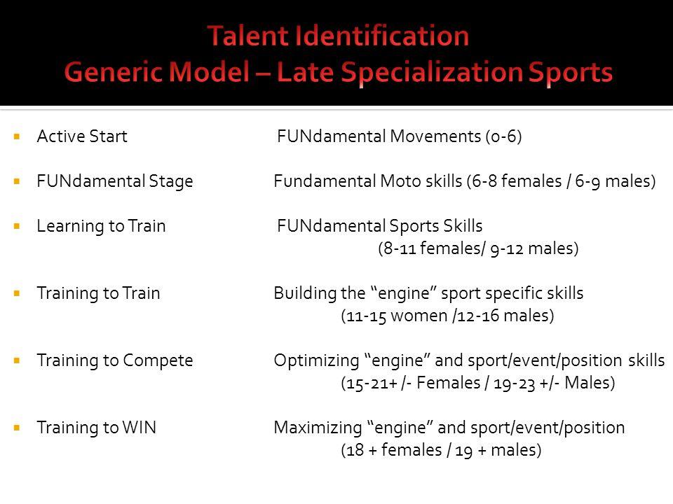  Active Start FUNdamental Movements (0-6)  FUNdamental StageFundamental Moto skills (6-8 females / 6-9 males)  Learning to Train FUNdamental Sports Skills (8-11 females/ 9-12 males)  Training to TrainBuilding the engine sport specific skills (11-15 women /12-16 males)  Training to CompeteOptimizing engine and sport/event/position skills (15-21+ /- Females / 19-23 +/- Males)  Training to WIN Maximizing engine and sport/event/position (18 + females / 19 + males)