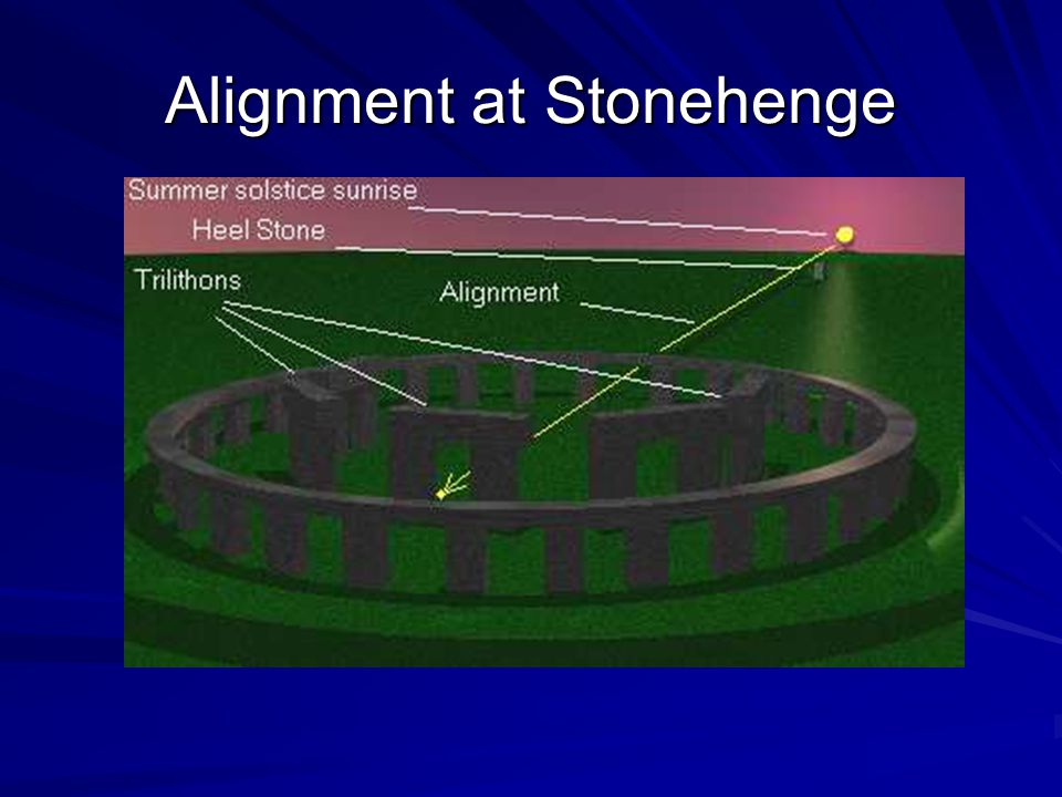 Alignment at Stonehenge