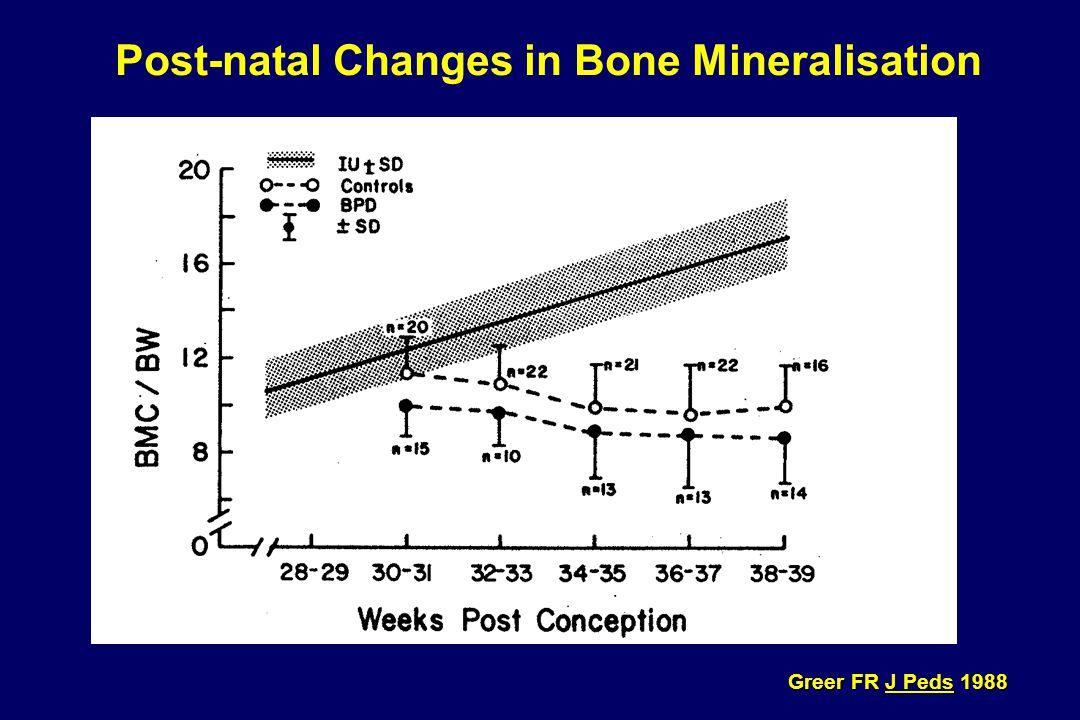 Greer FR J Peds 1988 Post-natal Changes in Bone Mineralisation