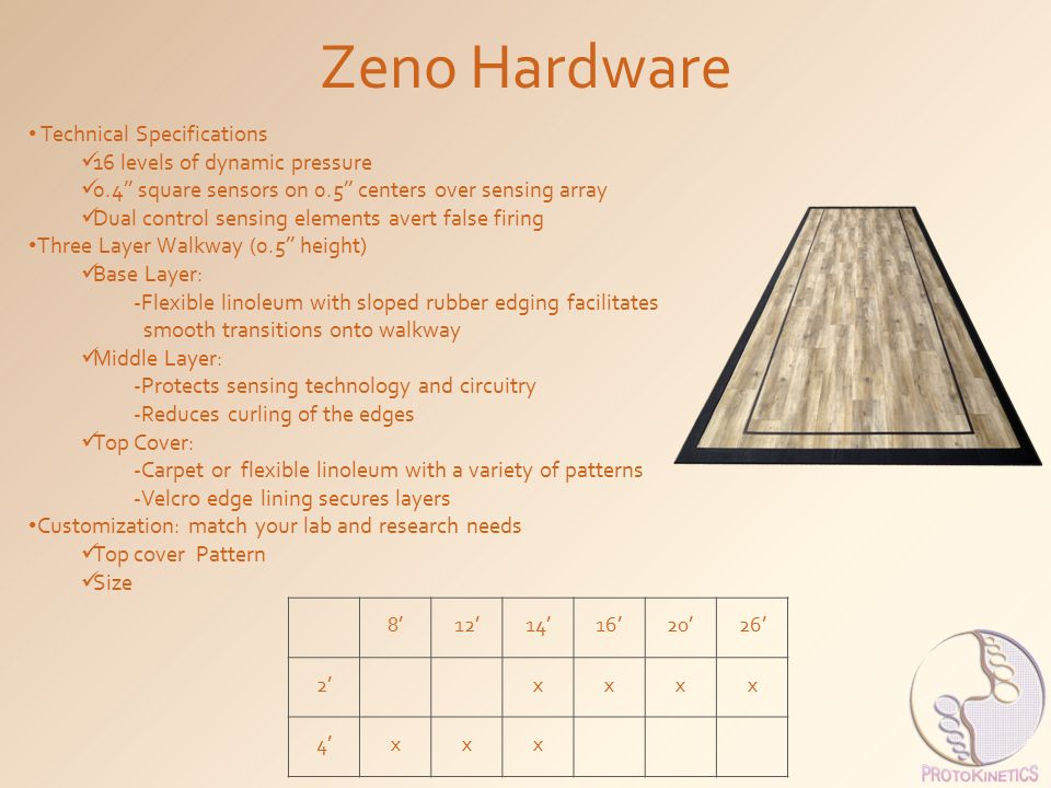 Zeno Hardware Technical Specifications 16 levels of dynamic pressure 0.4'' square sensors on 0.5'' centers over sensing array Dual control sensing elements avert false firing Three Layer Walkway (0.5'' height) Base Layer: -Flexible linoleum with sloped rubber edging facilitates smooth transitions onto walkway Middle Layer: -Protects sensing technology and circuitry -Reduces curling of the edges Top Cover: -Carpet or flexible linoleum with a variety of patterns -Velcro edge lining secures layers Customization: match your lab and research needs Top cover Pattern Size 8'12'14'16'20'26' 2'xxxx 4'xxx