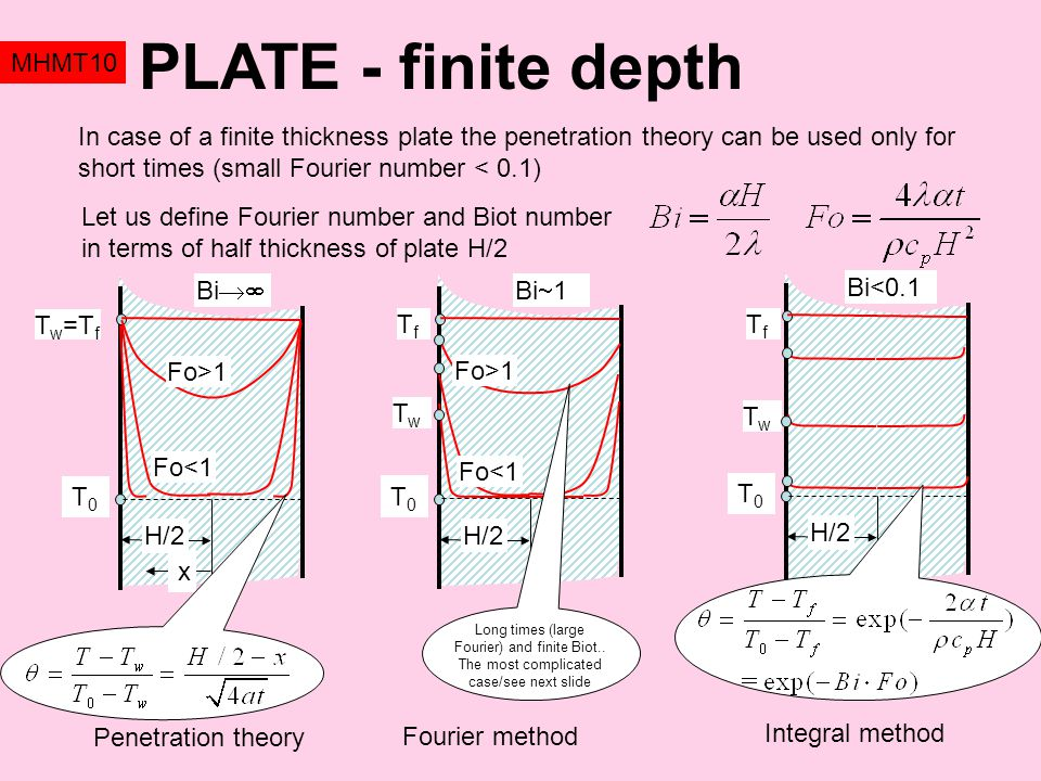 In case of a finite thickness plate the penetration theory can be used only for short times (small Fourier number < 0.1) PLATE - finite depth MHMT10 T w =T f T0T0 x H/2 Bi  Fo<1 TfTf T0T0 H/2 Bi  1 TfTf T0T0 H/2 Bi<0.1 TwTw Fo>1 Fo<1 Fo>1 TwTw Let us define Fourier number and Biot number in terms of half thickness of plate H/2 Long times (large Fourier) and finite Biot..