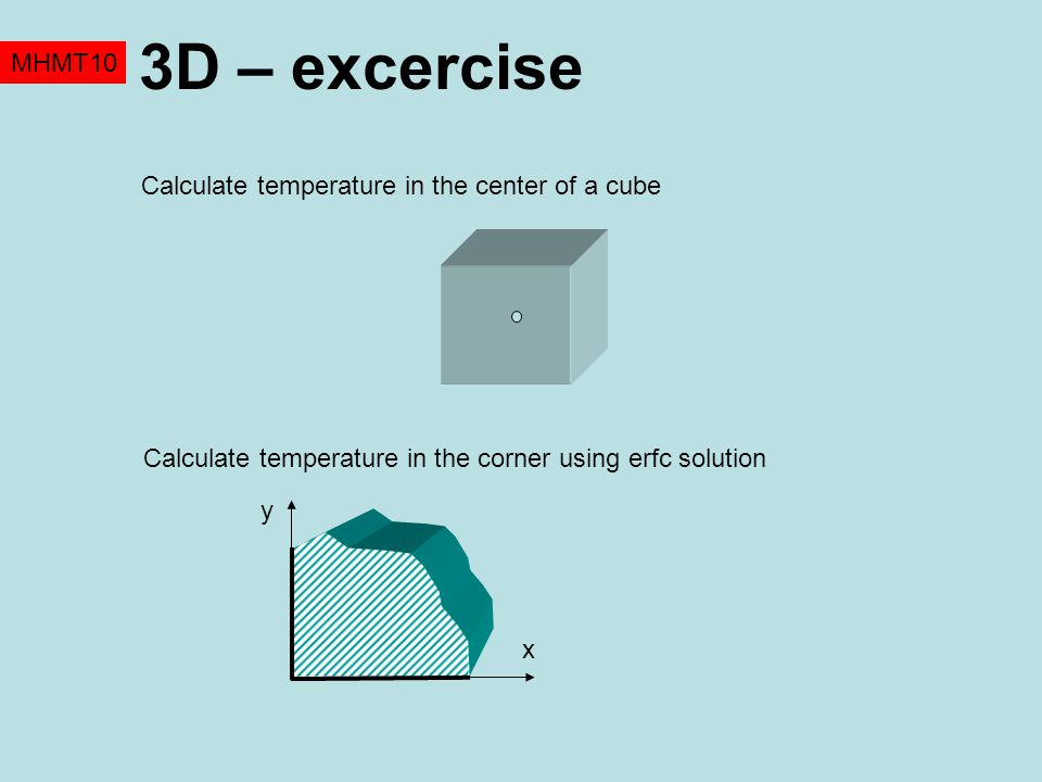 3D – excercise MHMT10 Calculate temperature in the center of a cube Calculate temperature in the corner using erfc solution x y