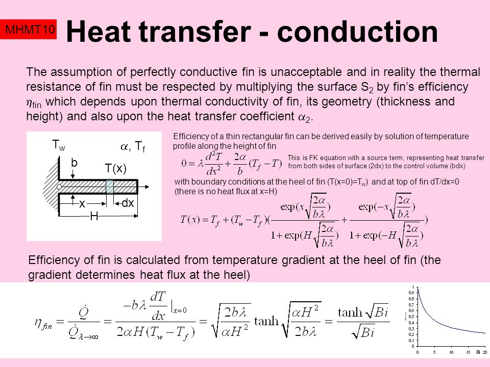 Heat transfer - conduction MHMT10 The assumption of perfectly conductive fin is unacceptable and in reality the thermal resistance of fin must be respected by multiplying the surface S 2 by fin's efficiency  fin which depends upon thermal conductivity of fin, its geometry (thickness and height) and also upon the heat transfer coefficient  2.