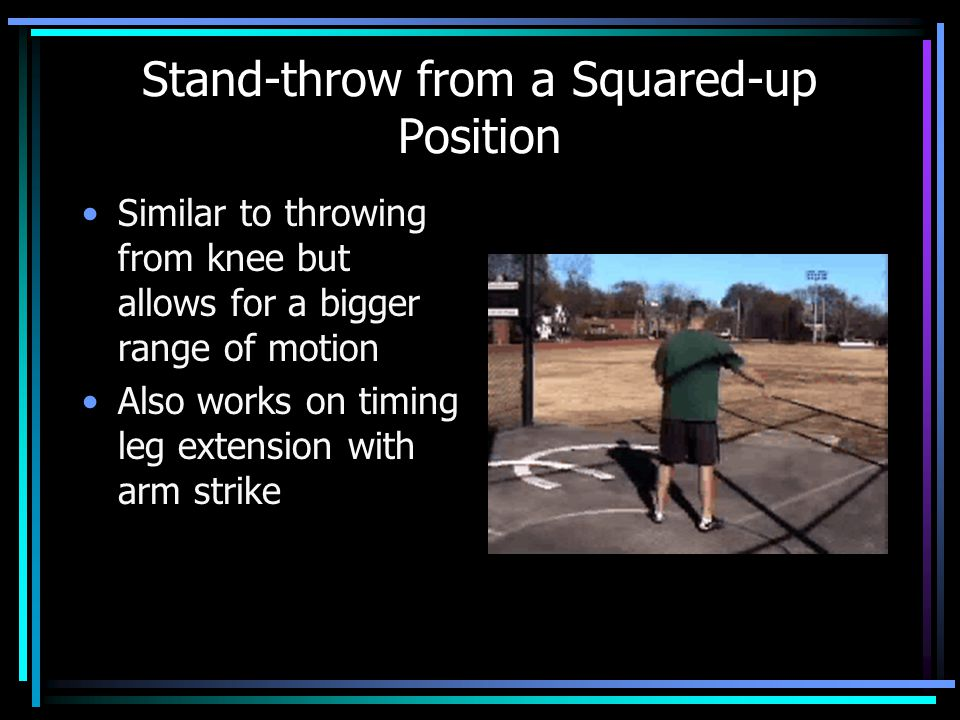 Stand-throw with Discus Wind back with weight over the outside of the ball of the right foot Start off with a non reverse stand throw